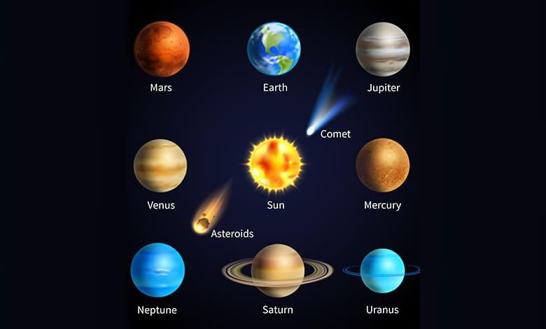 صفات كوكب أورانوس