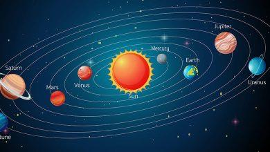 تعرف على كوكب أورانوس